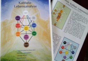 Persönliche Kabbala-Lebensanalyse Broschüre, Samarpita, Seinsheilung, Seins-Heilung, Lebensaufgabe, Beziehungsanalyse, Karma, Bewusstwerdung, Lebensweg, seelische Aufgaben,