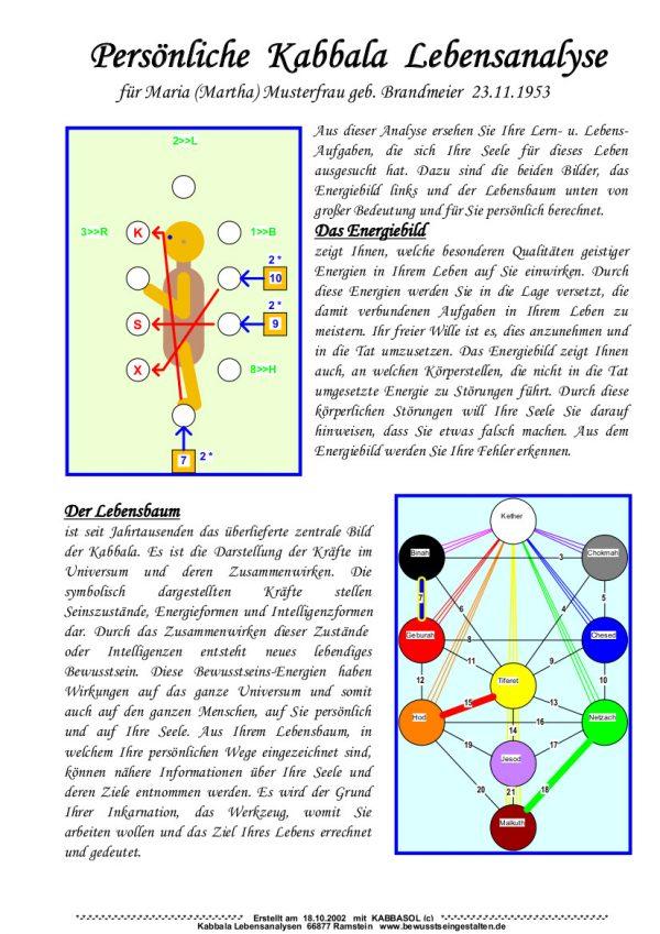 Persönliche Kabbala Lebensanalyse .pdf-Format